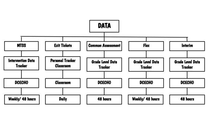 Data Tracking (1)